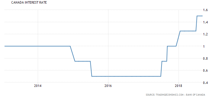 interest rate.png