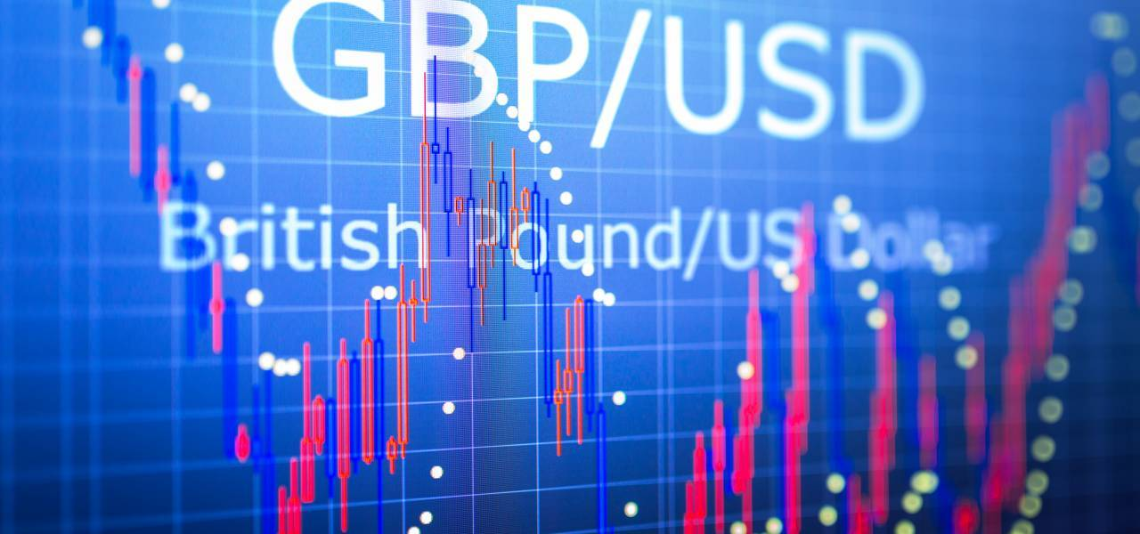 Will the GBP advance on a strong BOE policy?